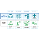 AI最適化プランニングシステム『A!-Planner』 製品画像