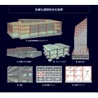 一貫構造計算ソフトウェア『Super Build/SS7』 製品画像