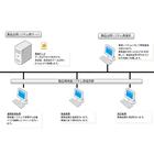 【開発事例】製品再検査システム 製品画像