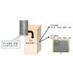 【酸化被膜工法 事例】配管劣化対策の事例(新宿三井ビル) 製品画像