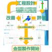 精密成形※5軸複合油圧プレス機による複雑なトライも可能! 製品画像