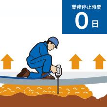 工場・倉庫・店舗など土間床の傾き、沈下修正なら「テラテック工法」 製品画像