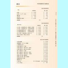 【申請業務代行価格表】給水図面 製品画像
