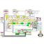 生産ラインにおけるネットワーク型生産指示システム 製品画像