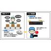 【導入事例】部材供給とトラブル対策に。無線アンドンシステム 製品画像