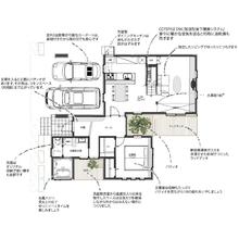 ZERO・ONE・HOUSE つくばモデルハウス 製品画像