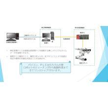 ロボットによる搬送ラインの自動化【※会社案内を進呈】 製品画像