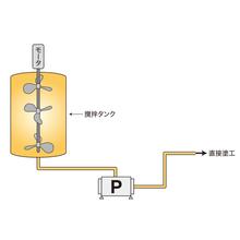 【製紙・塗料分野用途別導入事例】メッキ液移送例 製品画像