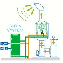 【ニオイックスシステム】排気消臭 製品画像