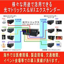 映像信号の延長、そして制御『MXエクステンダーシリーズ』 製品画像