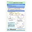 【分析事例】FT-IRによる樹脂の硬化反応評価(3) 製品画像