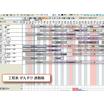 部品加工業・部分品組立業向け 工程管理システム『サクっと工程』 製品画像