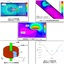 【WEB商談好評受付中】非破壊検査の解析に適した電磁場解析ソフト 製品画像