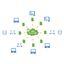 閉域SIM間通信サービス 製品画像