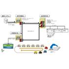 【開発事例】車体塗装生産指示システム 製品画像