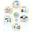 生産設備のIoTシステム概要 製品画像