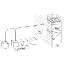 【解決事例】集中集塵方式から分散個別集塵方式への見直し 製品画像