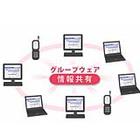 総務系Solution 定番グループウェア 製品画像
