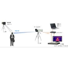【計測精度 ±0.2℃】体温計測カメラシステム 製品画像