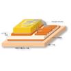 パワーデバイスのトータルソリューションサービス 製品画像