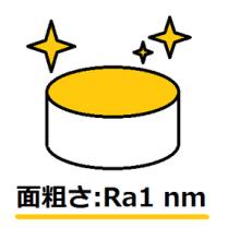 面粗さRa1nm【精密研磨/ 鏡面加工】【ラッピング】 製品画像