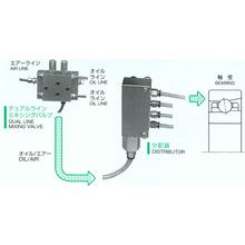 オイル/エアー集中潤滑装置 製品画像