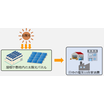 自家消費型太陽光発電システムのご提案 製品画像