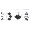 Load社 ワイヤレス・センシング・システム 製品画像