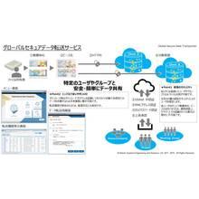 【データを安全・確実に転送】高速データ転送サービス 製品画像