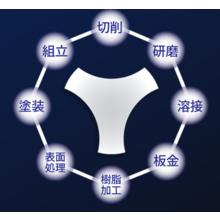 高精度・高品質な精密機械部品やユニット加工・組立を提供 製品画像