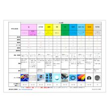 【資料】材料比較表 製品画像