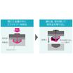 【精密成形事例】通常の離型剤では難しい成形を連続成形化に成功 製品画像