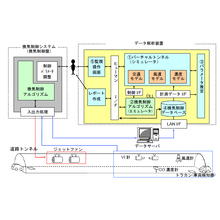 データ解析装置 製品画像