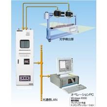 シート材表面検査装置 製品画像