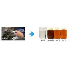 【潤滑】マシニングセンタ 作動油濾過デモ試験 製品画像