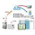 【活用事例】IoTによる食品衛生法改正・HACCP対応 製品画像