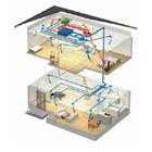 住宅用空調換気システム『エアコン+しっかり省エネ型』 製品画像