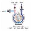 渦流ターボミキサー KTM 製品画像