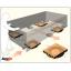重量物移動装置の動作原理 製品画像
