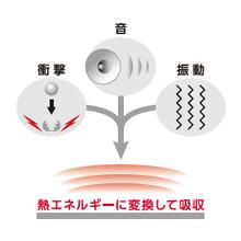 衝撃吸収シート 製品画像