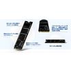 【FIPS認証済】M.2 2280 SSD、SQF-SM8 製品画像