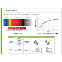 【資料】SWIR 短波赤外および発光素子 製品画像