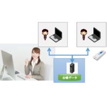 個人情報保管台帳管理システムSmarx Doc Manager 製品画像