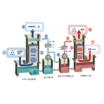 【湿式調湿器 Kathabar】除湿システム 製品画像