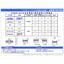 【資料】水位計における当社製品と既存技術との相違点 製品画像