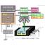 パワー半導体の解析サービス 製品画像
