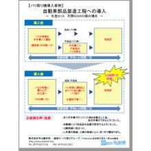 バリ取り機導入事例「自動車部品製造工程への導入」※掲載資料進呈中 製品画像