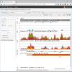 NGSデータ解析ソフトウェア『Partek Flow』 製品画像