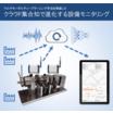 『振動解析AIソリューション』 製品画像