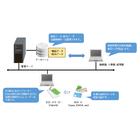 【課題解決事例】ICカード式勤怠管理・在籍管理システム 製品画像